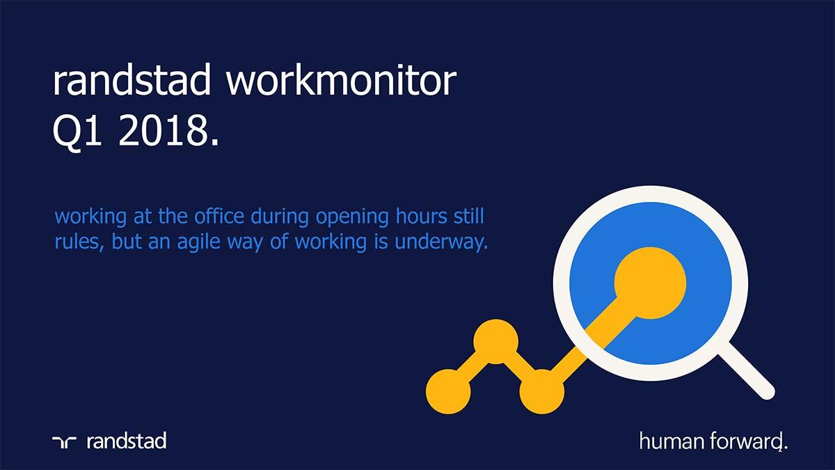 Workmonitor